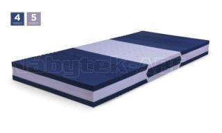 Zdravotní matrace PALLAS 150