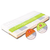 Taštičková matrace EVA s potahem Sanitized 200 x 160 x 22 cm